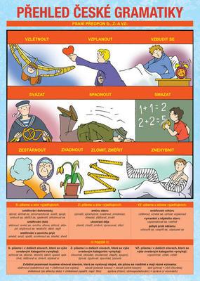 Obrázok Přehled české gramatiky