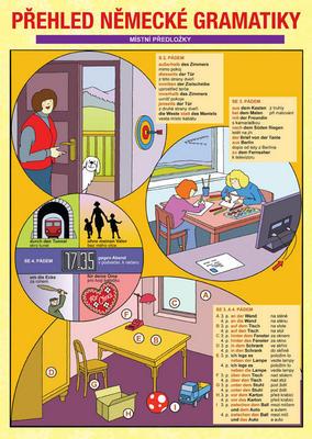 Obrázok Přehled německé gramatiky