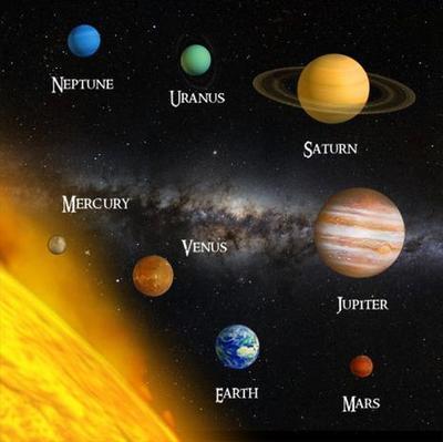 Obrázok Solar System