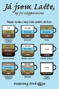 Obrázok Já jsem Latte, ty jsi Cappuccino
