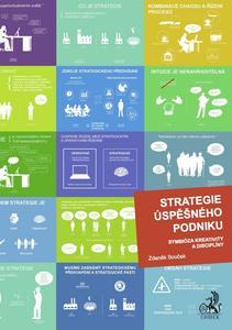 Obrázok Strategie úspěšného podniku