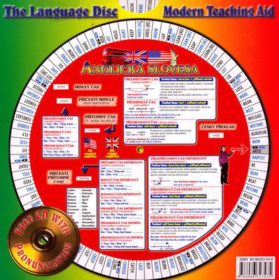 Obrázok Anglická slovesa 1 a 2 + CD