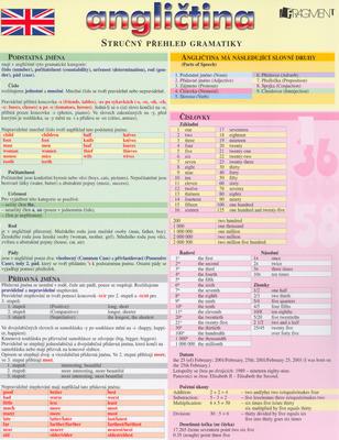 Obrázok Angličtina Stručný přehled gramatiky