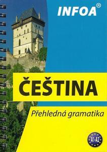 Obrázok Čeština