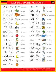Obrázok Das Deutsche Alphabet