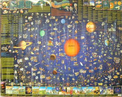 Obrázok Dětská mapa sluneční soustavy