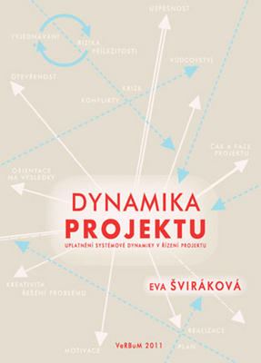 Obrázok Dynamika projektu