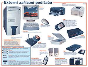 Obrázok Externí zařízení počítače