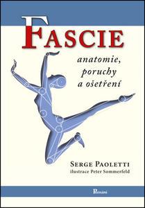 Obrázok Fascie