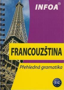 Obrázok Franczouština