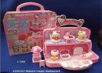 Obrázok Hello Kitty restaurace