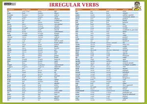 Obrázok Karta Irregular verbs