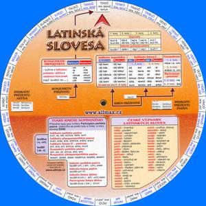 Obrázok Latinská slovesa