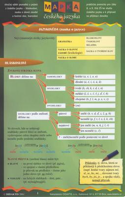 Obrázok Mapka českého jazyka