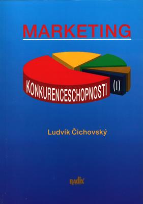 Obrázok Marketing konkurenceschopnosti