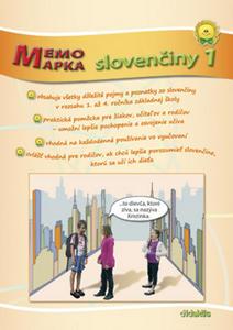 Obrázok MemoMapka slovenčiny 1