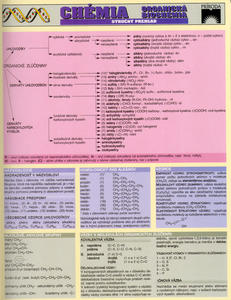 Obrázok Organická chémia a biochémia