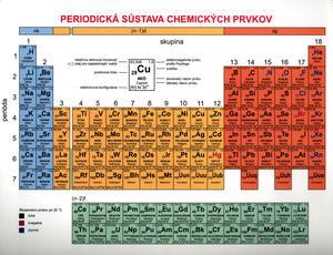Obrázok Periodická sústava chemických prvkov