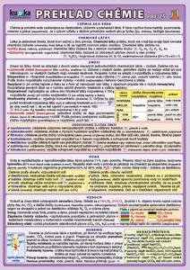 Obrázok Prehľad chémie pre ZŠ