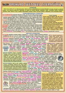 Obrázok Prehľad svetovej literatúry