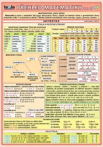 Obrázok Přehled matematiky pro ZŠ
