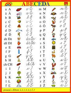 Obrázok Slovenská abeceda