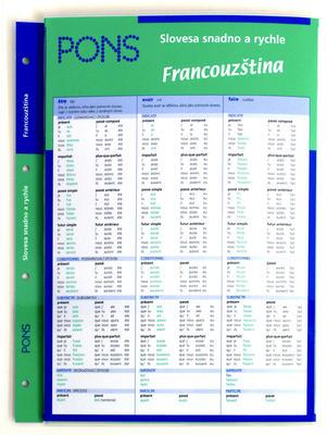 Obrázok Slovesa snadno a rychle Francouzština