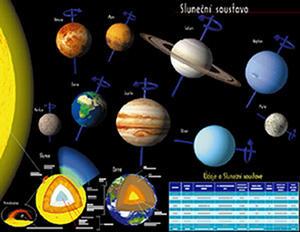 Obrázok Sluneční soustava