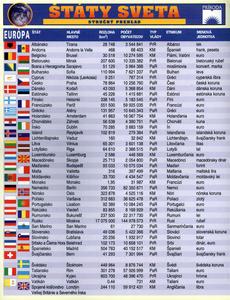 Obrázok Štáty sveta - karta