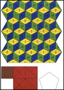 Obrázok Svět čísel a tvarů