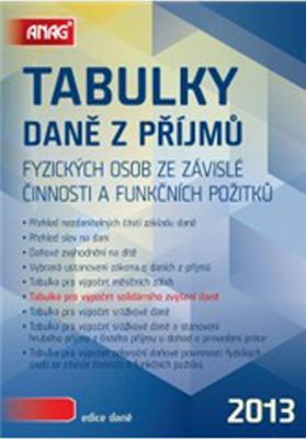 Obrázok Tabulky daně z příjmů 2013