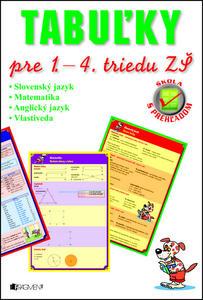 Obrázok Tabuľky pre 1. – 4. triedu ZŠ