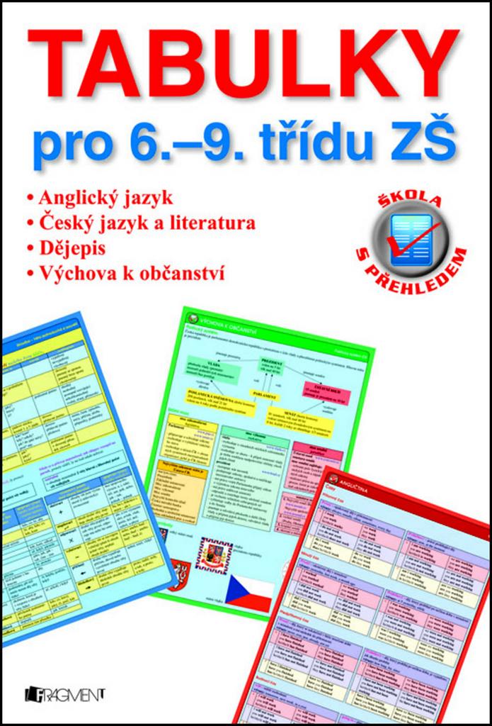 Tabulky pro 6.-9. tř. ZŠ - Ing. Iva Dostálová