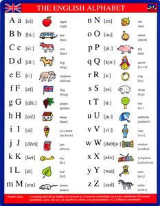 Obrázok The English Alphabet