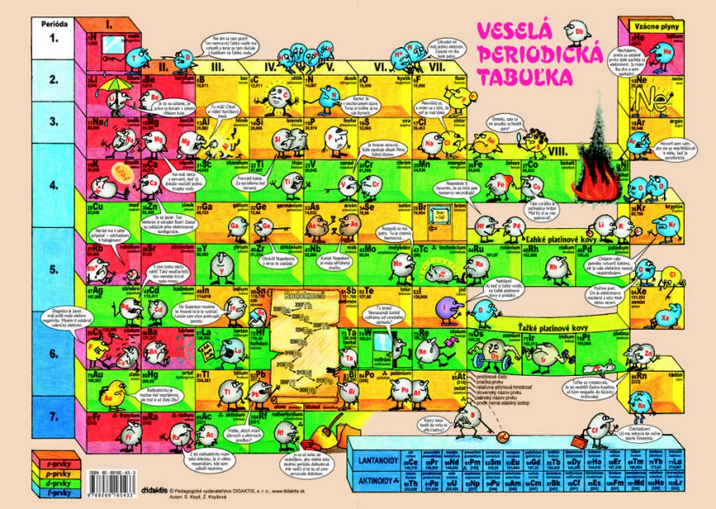 Veselá periodická tabuľka - Z. Koyšová, Slavomír Koyš