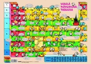 Obrázok Veselá periodická tabuľka