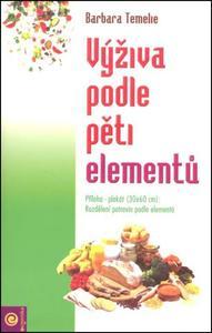 Obrázok Výživa podle pěti elementů