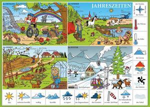 Obrázok Karta Jahreszeiten