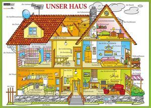 Obrázok Karta Unser Haus