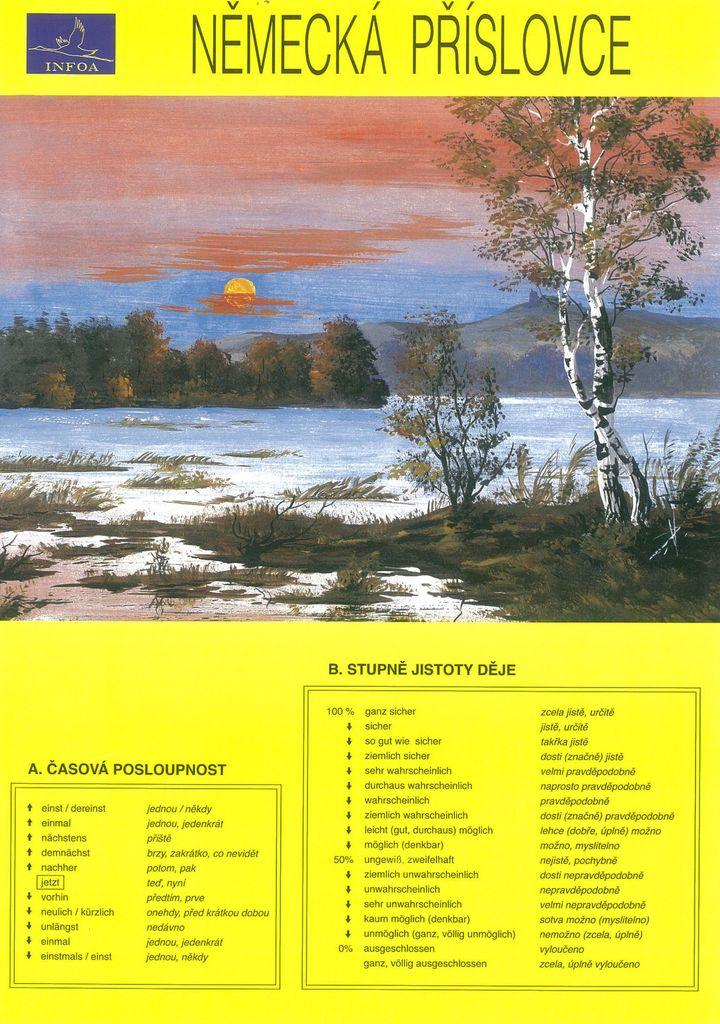 Německá příslovce - J. Hamplová, Jana Navrátilová