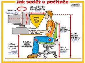 Obrázok Jak sedět u počítače