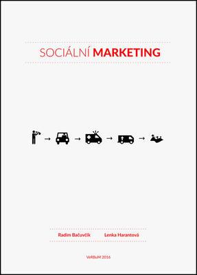 Obrázok Sociální marketing