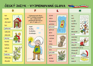 Obrázok Český jazyk Vyjmenovaná slova