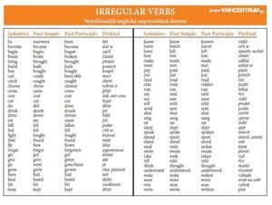 Obrázok Anglická nepravidelná slovesa, předložky balení 200 ks Knihcentrum