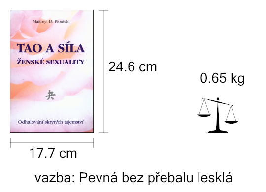Soiree speed dating bordeaux Tajemství ženské sexuality