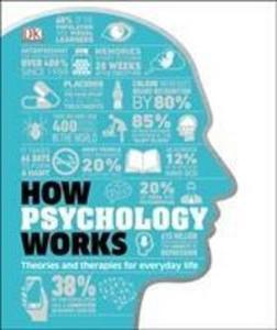 Obrázok How Psychology Works
