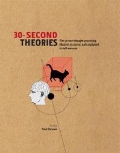 Obrázok 30-Second Theories