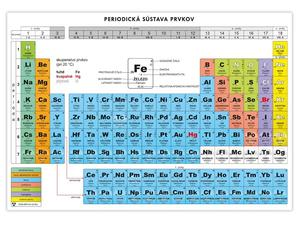 Obrázok SK Periodická soustava prvků