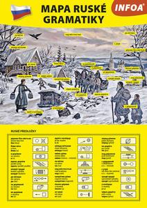 Obrázok Mapa ruské gramatiky