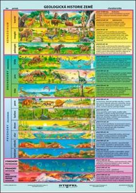 Geologická historie Země - mapa A4